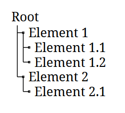 Example of rendered hierarchical tree